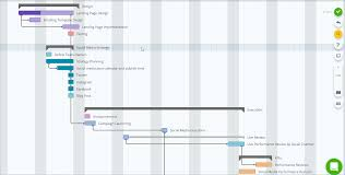 Critical Path Charts Prioritize Your Tasks With Critical Path