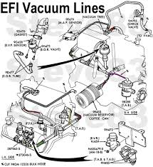 ford f 150 questions is there a diagram for vacuum hoses on 1990 2 answers