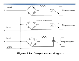 plc programmable logic controller i o module