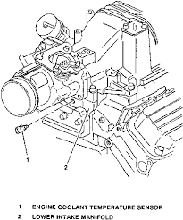 pontiac grand prix gt i have a 99 grand prix gt i got from location of the ect sensor 3 8l vin 1 engine