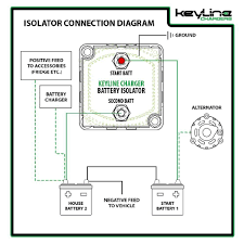 category wiring diagram 2 teamninjaz me 24V Battery Wiring Diagram labeled 2 bank marine battery charger wiring diagram, 3 bank marine battery charger wiring diagram, marine battery charger wiring diagram