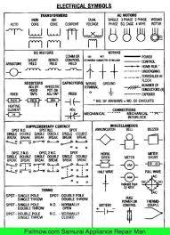 component european wiring diagram symbols how read german Reading Schematics european wiring diagram symbols how to read german schematic electrical symbol for solenoid valve chart medium