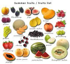 Seasonal Fruit Chart Seasonal Fruits Winter And Summer Fruits Spring Fresh Fruit