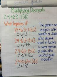 Category Multiplication Mrs Eichars 5th Grade