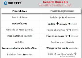 Bike Fitting Chart How To Fit A Road Bicycle Starting With The Foot Pedal Interface