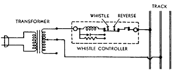 whistle wiring schematics whistle printable wiring diagram whistle wiring schematics whistle home wiring diagrams on whistle wiring schematics