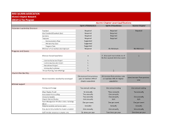 Event Planning Calendar Template Non Profit Event Planning Template Bepatient24 17