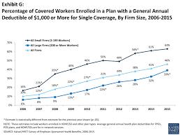 american family health insurance quote raipurnews