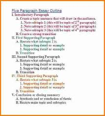 essay outline example examples of essay outlines essay outline samples for an essay