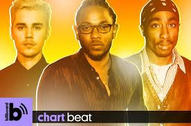 Check Out Why Justin Bieber Reigns In Spanish Kendrick