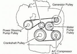 2002 toyota sienna engine diagram 2011 toyota sienna wiring diagram toyota yaris engine wiring diagram 2002 toyota sienna engine diagram 2002 toyota sienna engine diagram toyota corolla engine diagram