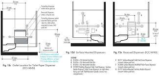 average ada grab bar requirements bathroom lighting guide for bathroom very informative