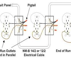 legrand rj45 socket wiring diagram nice legrand inštalácia keystonu 10 cleaver rj45 wiring diagram straight through collections · 12 brilliant electrical outlet wiring daisy chain images