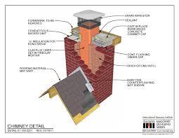 masonry fireplace construction details ideas