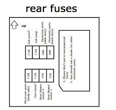 nissan elgrand fuse box diagram download wiring diagrams \u2022 Ford Explorer Fuse Box Diagram nissan elgrand e51 fuse box automotive block diagram u2022 rh carwiringdiagram today nissan elgrand e50 fuse box diagram