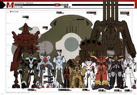 Robot Size Chart Mechs Size Chart Robotech Macross Mecha Anime Robot