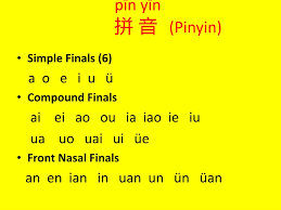 Chinese Yabla Com Chinese Pinyin Chart Php Ppt N H O Powerpoint Presentation Free Download Id 3316865