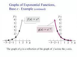 19 graphs