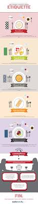Importance Of Table Setting Infographicthe Importance Of Table Etiquette For Impressing
