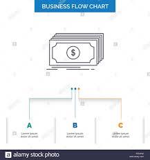 Financial Flow Chart Template Cash Dollar Finance Funds Money Business Flow Chart