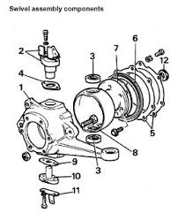 land rover discovery steering parts diagram land free image on land rover discovery 3 9 wiring diagram