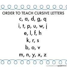 Handwriting Progression Chart Cursive Writing Alphabet And Easy Order To Teach Cursive