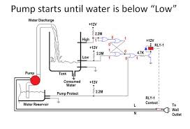 little giant sump pump  home and furnitures reference little giant sump pump sump pump float switch honeywell fan center wiring diagram well pump
