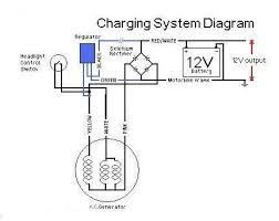 honda alternator wiring simple wiring diagram honda 4 wire alternator diagram simple wiring diagram honda wiring diagram honda alternator wiring