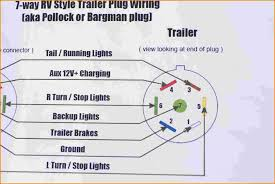 ford 7 pin trailer harness diagram wiring diagram \u2022 Kenworth Wiring Harness 2005 dodge ram 3500 trailer wiring diagram lovely 7 pin pictures rh ignitecandles org 7 pin truck plug wiring diagram 7 pin connector wiring diagram