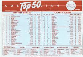 Top Ten Aria Charts Chart Beats This Week In 1984 August 19 1984
