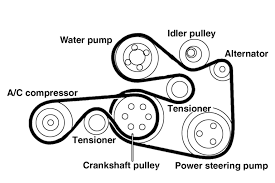 Free printable ford serpentine belt diagram 2002 large size