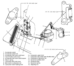 Repair guides carbureted fuel system governor rh briggs governor spring installation briggs