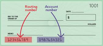 check routing number what it is how