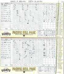 Basketball Score Sheet Template Team Roster For Excel T Ball
