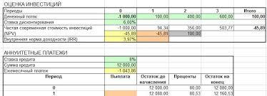 Дисконтированный денежный поток курсовая загрузить Дисконтированный денежный поток курсовая подробнее