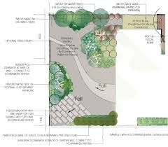 Small Picture botanical traditions landscape design garden design