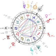 Gary Oldman Birth Chart Analysis Of Gary Oldmans Astrological Chart