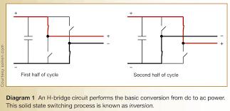 how inverters work solarpro magazine diagram 1 an h bridge circuit · diagram 2 i v curve