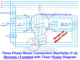 three phase motor star delta y Δ reverse forward timer three phase motor connection star delta y Δ reverse forward timer power control diagram electrical technology
