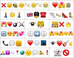 1980s Songs In Emojis Quiz
