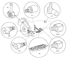 97 Ford F 250 Wiring Diagram