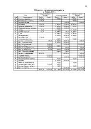 Декан НН Контрольная работа по бухгалтерскому учету e  Страница 3 Контрольная работа по бухгалтерскому учету