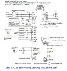 delta vfd el series basic wiring diagram solims delta vfd el series basic wiring diagram solims