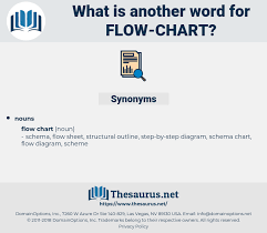 Table Chart Synonym Synonyms For Flow Chart Thesaurus Net