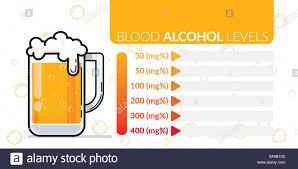 Blood Alcohol Level Stock Photos Blood Alcohol Level Stock