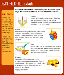 Small Picture Hanukkah LearnEnglish Kids British Council