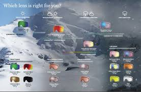 Spy Goggles Lenses Chart Ski Snowboard Gear Apparel Sunglasses Watches More