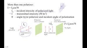 htpibreview ch24 polarization formula