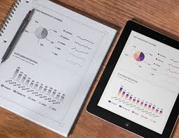 Report Business Business Reporting Software Share Actionable Insights With Ease