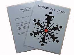 Tibetan Eye Chart Laminated Chart Sku Tibetaneye